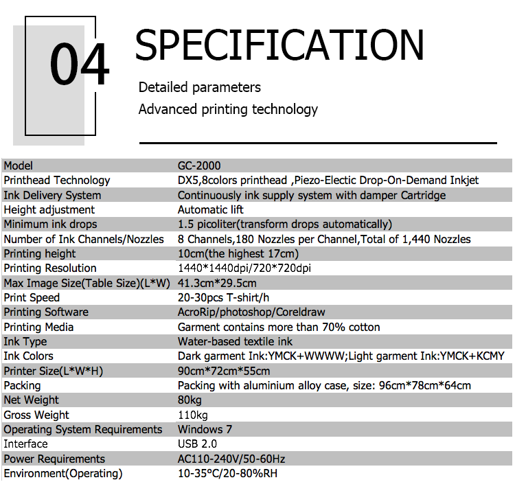 04.specification
